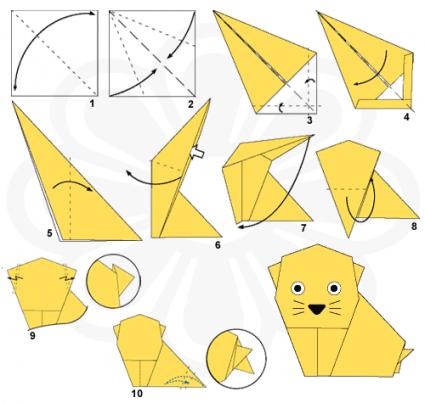 origamidegato